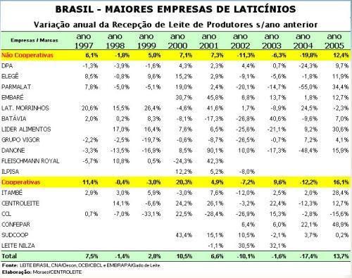 brasil-emp-latic-600147.jpg