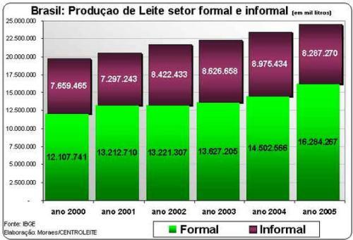 brasil-formal-informal-prod-316161013.jpg